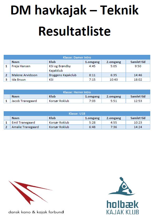 DM i havkajak Teknik 2018 - Resultater 2 af 2